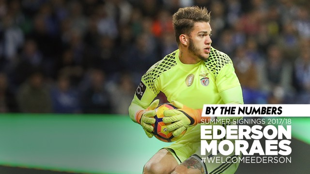 STAT ATTACK: Ederson's career so far in numbers!